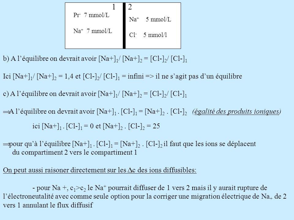 1 2 b) A l'équilibre on devrait avoir [Na+]1/ [Na+]2 = [Cl-]2/ [Cl-]1